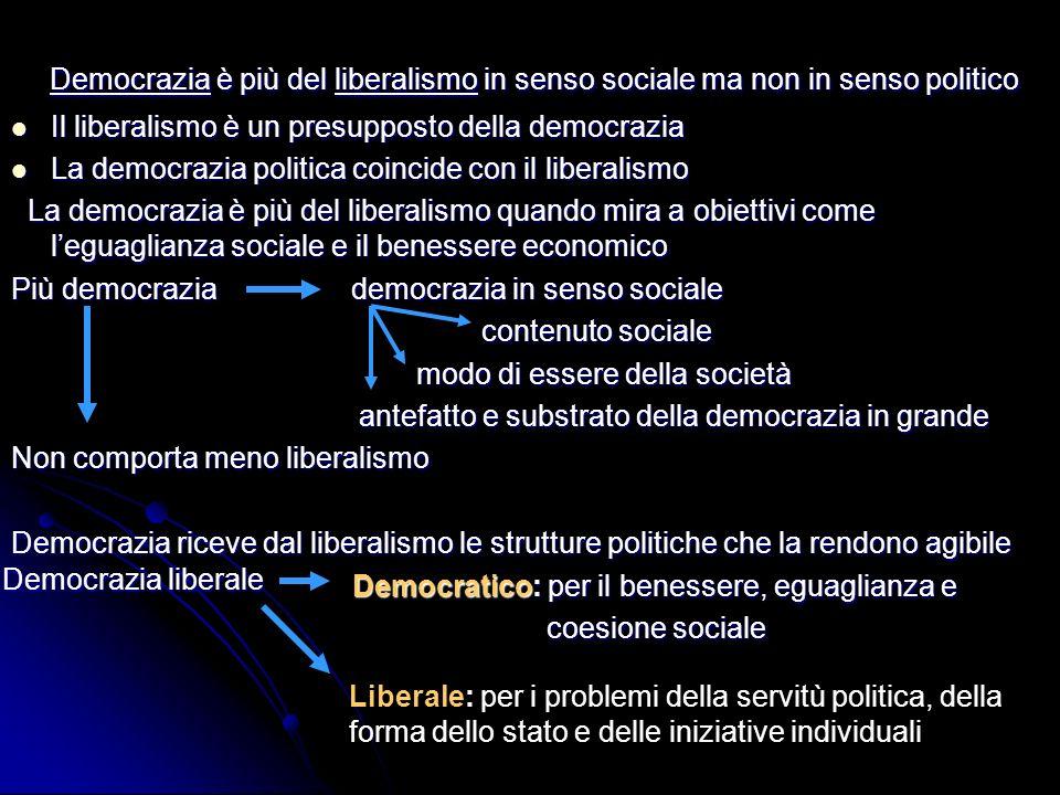 Democrazia è più del liberalismo in senso sociale ma non in senso politico Democrazia è più del liberalismo in senso sociale ma non in senso politico
