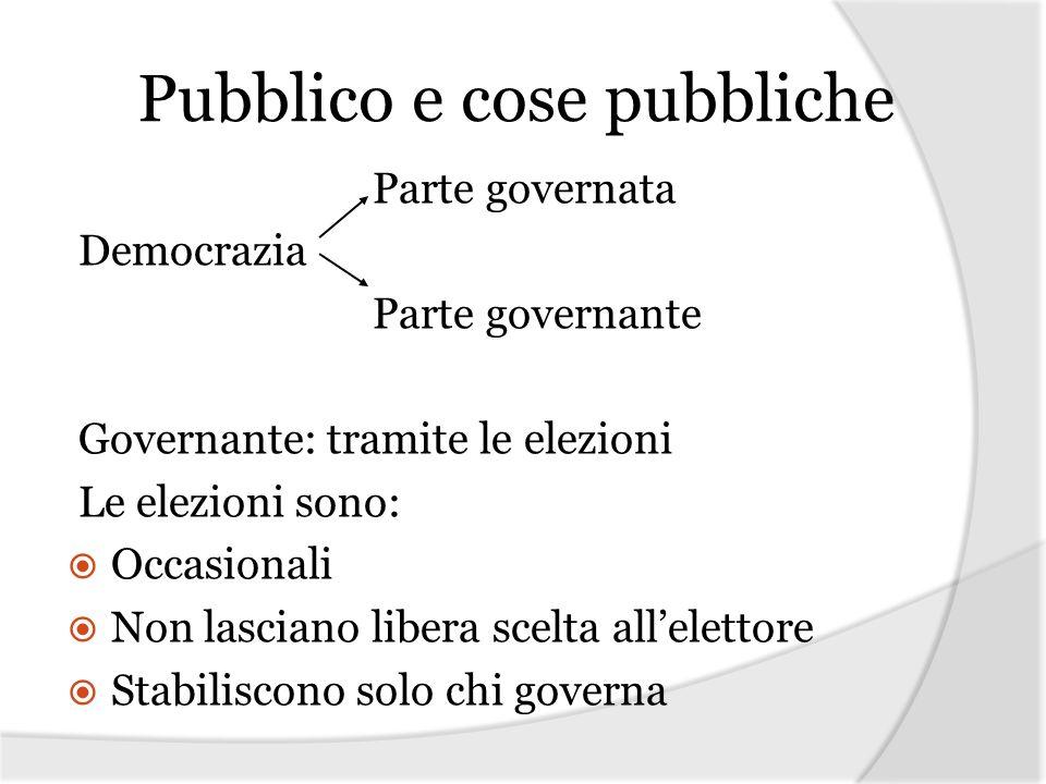 Pubblico e cose pubbliche Parte governata Democrazia Parte governante Governante: tramite le elezioni Le elezioni sono: Occasionali Non lasciano liber