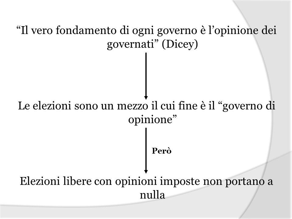Il vero fondamento di ogni governo è lopinione dei governati (Dicey) Le elezioni sono un mezzo il cui fine è il governo di opinione Però Elezioni libe