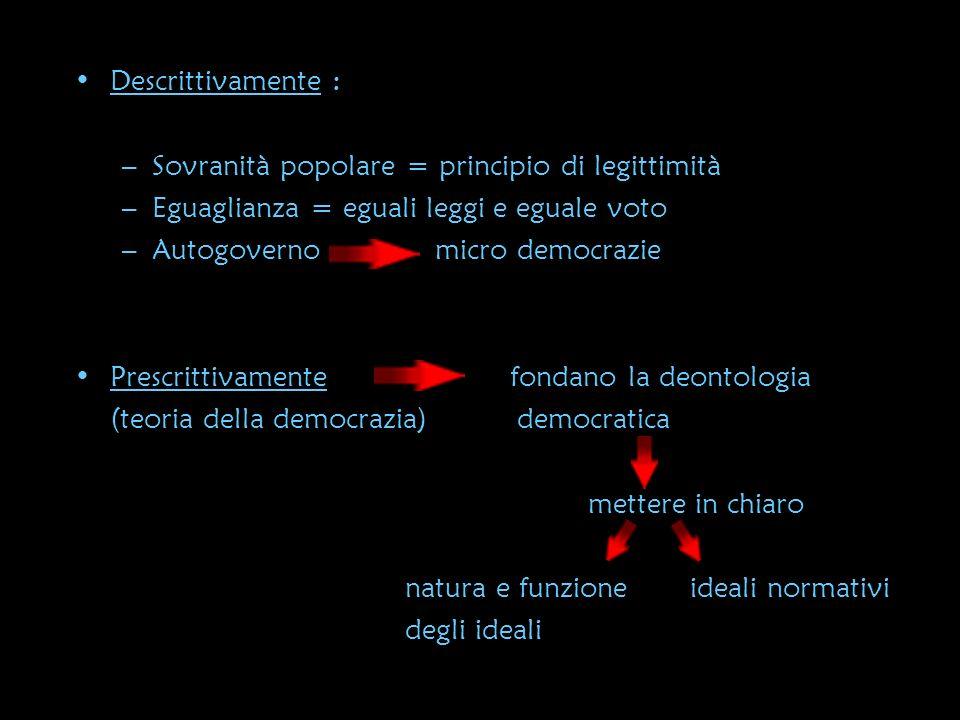 Descrittivamente : –S–Sovranità popolare = principio di legittimità –E–Eguaglianza = eguali leggi e eguale voto –A–Autogoverno micro democrazie Prescr