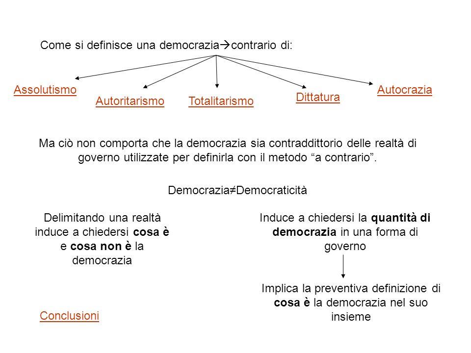 Come si definisce una democrazia contrario di: Assolutismo AutoritarismoTotalitarismo Dittatura Ma ciò non comporta che la democrazia sia contradditto