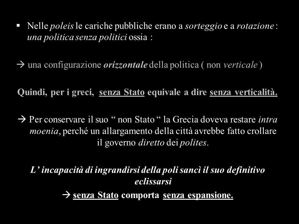 Nelle poleis le cariche pubbliche erano a sorteggio e a rotazione : una politica senza politici ossia : una configurazione orizzontale della politica