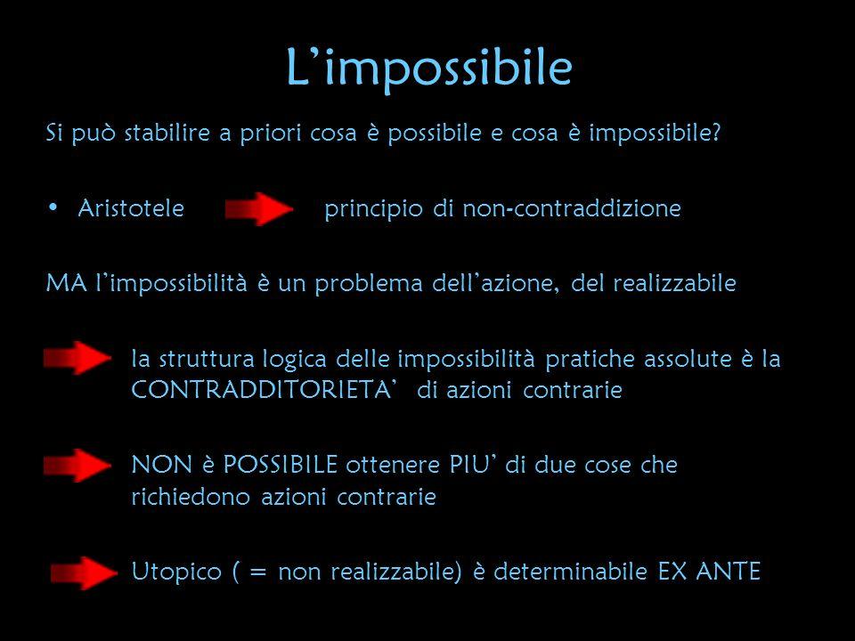 Limpossibile Si può stabilire a priori cosa è possibile e cosa è impossibile? Aristotele principio di non-contraddizione MA limpossibilità è un proble
