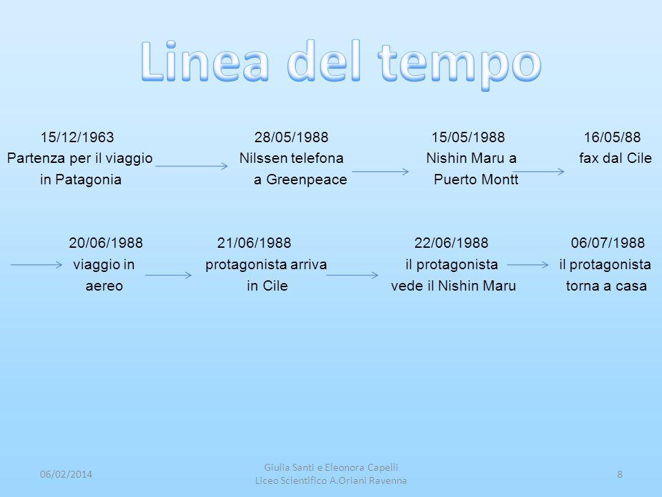 15/12/1963 28/05/1988 15/05/1988 16/05/88 Partenza per il viaggio Nilssen telefona Nishin Maru a fax dal Cile in Patagonia a Greenpeace Puerto Montt 2