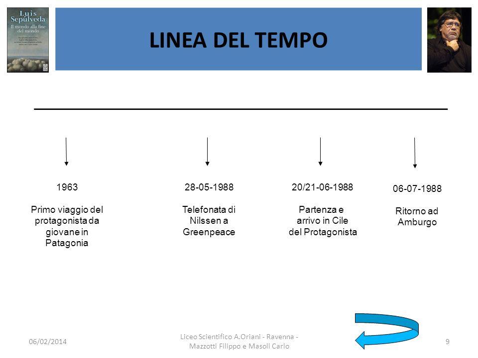 Il Cile La Patagonia 06/02/2014 Liceo Scientifico A.Oriani - Ravenna - Mazzotti Filippo e Masoli Carlo 10 I LUOGHI