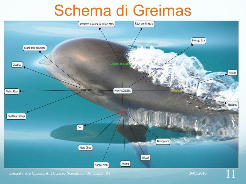 Schema di Greimas 19/05/2010Frezzato S. e Chonati A. 1C Liceo Scientifico