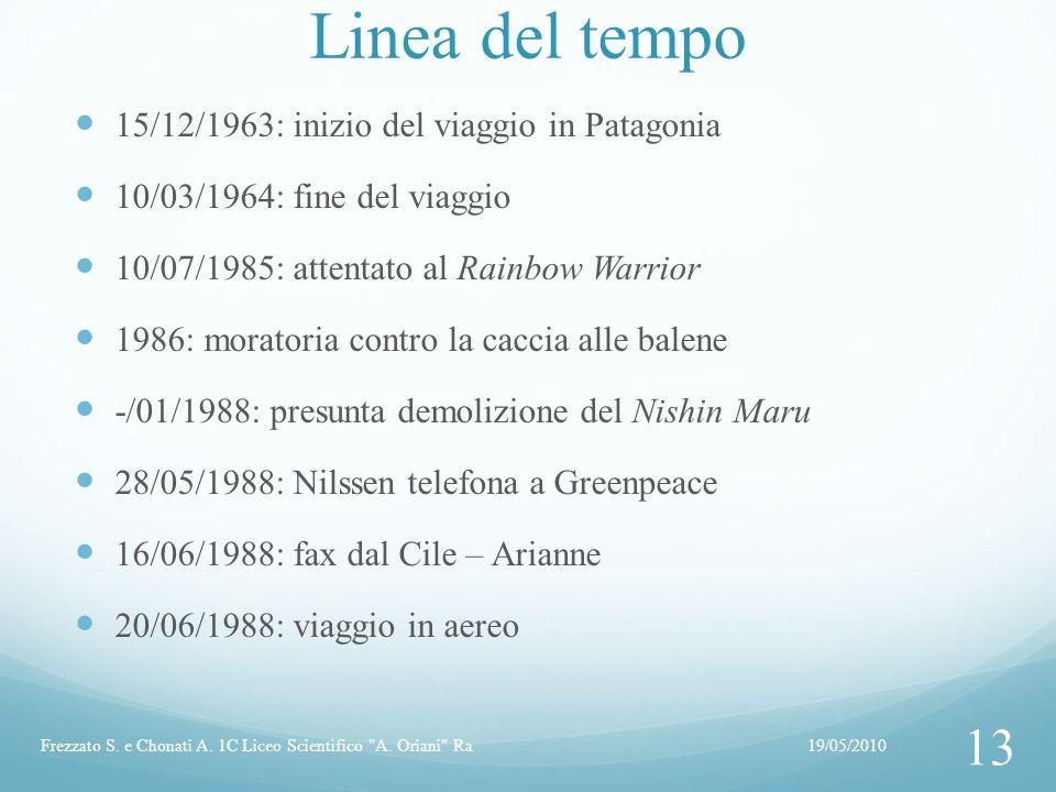 Linea del tempo 15/12/1963: inizio del viaggio in Patagonia 10/03/1964: fine del viaggio 10/07/1985: attentato al Rainbow Warrior 1986: moratoria contro la caccia alle balene -/01/1988: presunta demolizione del Nishin Maru 28/05/1988: Nilssen telefona a Greenpeace 16/06/1988: fax dal Cile – Arianne 20/06/1988: viaggio in aereo 19/05/2010Frezzato S.