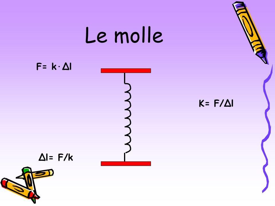 Le molle F= k·Δl K= F/Δl Δl= F/k