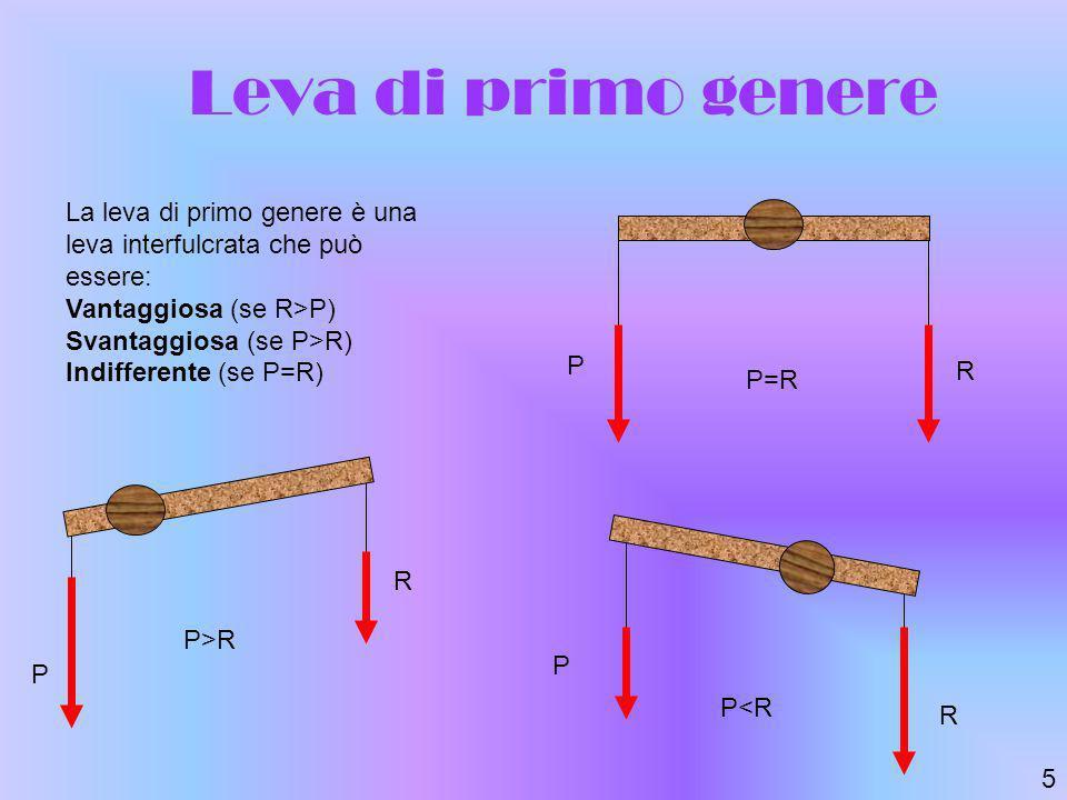 Leva di secondo genere La leva di secondo genere è una leva non interfulcrata in cui la resistenza si trova fra potenza e il fulcro.