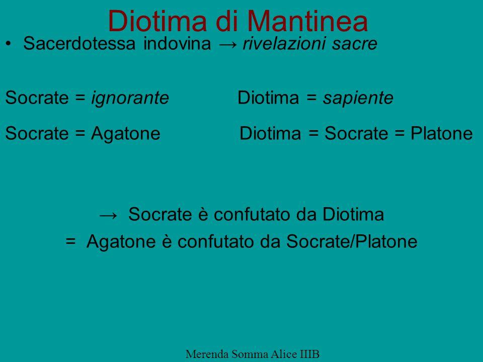 Diotima di Mantinea Sacerdotessa indovina rivelazioni sacre Socrate = ignorante Diotima = sapiente Socrate = Agatone Diotima = Socrate = Platone Socra