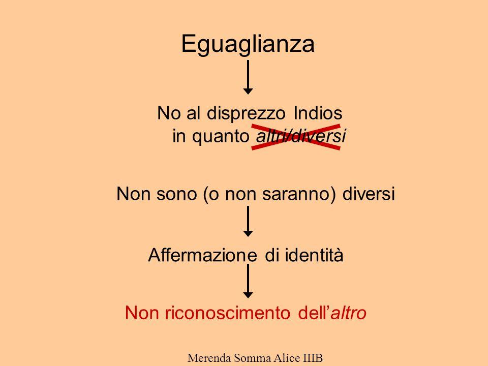 Eguaglianza No al disprezzo Indios in quanto altri/diversi Non sono (o non saranno) diversi Non riconoscimento dellaltro Affermazione di identità Merenda Somma Alice IIIB