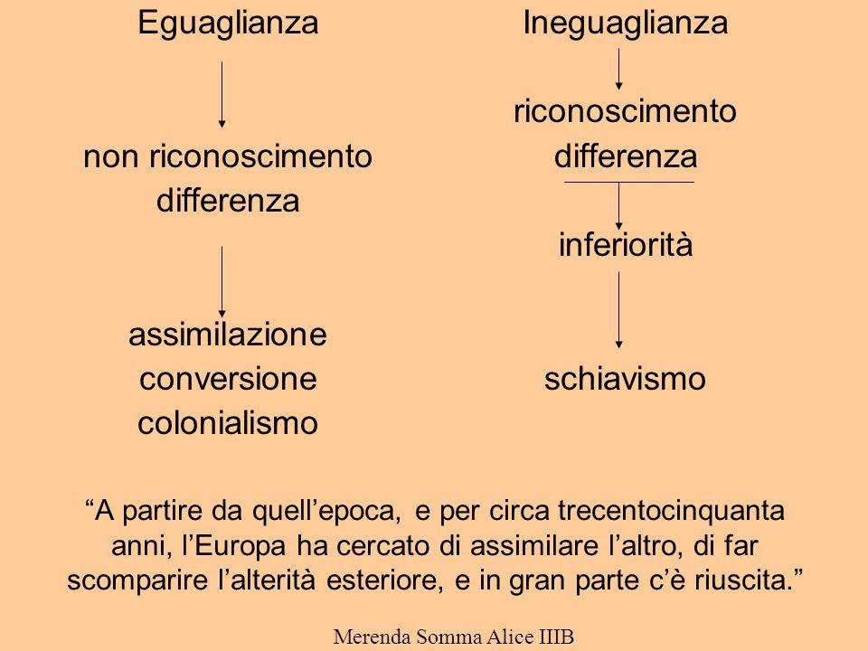 Eguaglianza non riconoscimento differenza assimilazione conversione colonialismo Ineguaglianza riconoscimento differenza inferiorità schiavismo A partire da quellepoca, e per circa trecentocinquanta anni, lEuropa ha cercato di assimilare laltro, di far scomparire lalterità esteriore, e in gran parte cè riuscita.