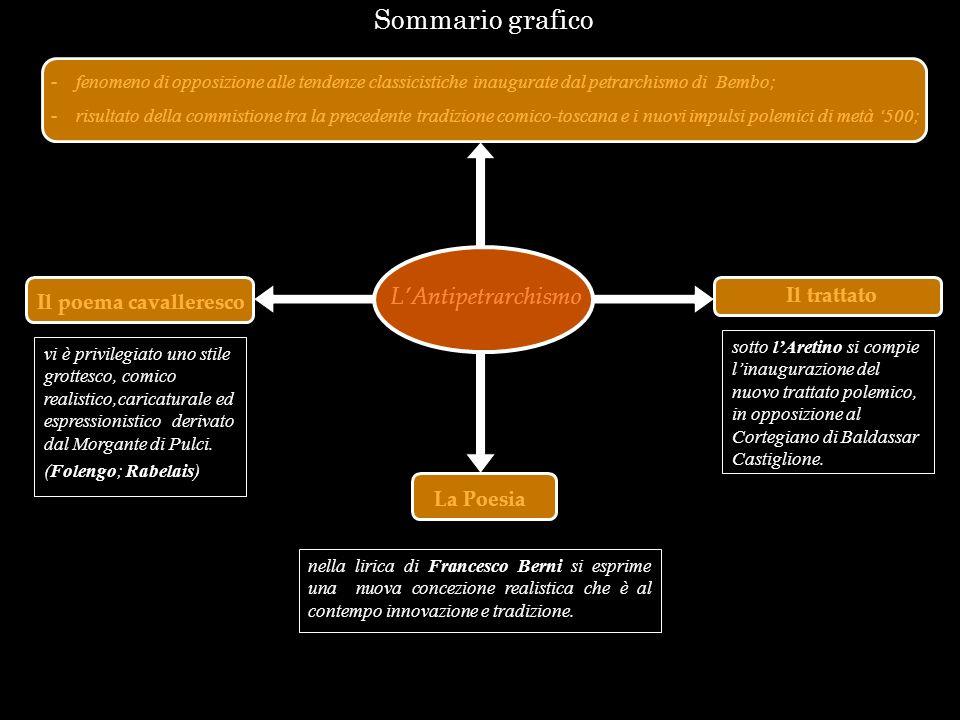 Sommario grafico LAntipetrarchismo - fenomeno di opposizione alle tendenze classicistiche inaugurate dal petrarchismo di Bembo; - risultato della comm