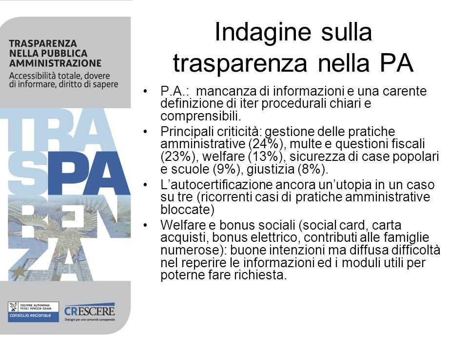 Indagine sulla trasparenza nella PA P.A.: mancanza di informazioni e una carente definizione di iter procedurali chiari e comprensibili.