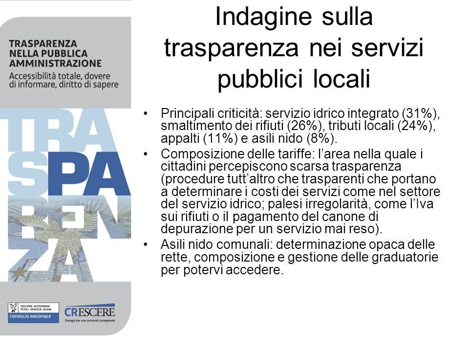Indagine sulla trasparenza nei servizi pubblici locali Principali criticità: servizio idrico integrato (31%), smaltimento dei rifiuti (26%), tributi locali (24%), appalti (11%) e asili nido (8%).