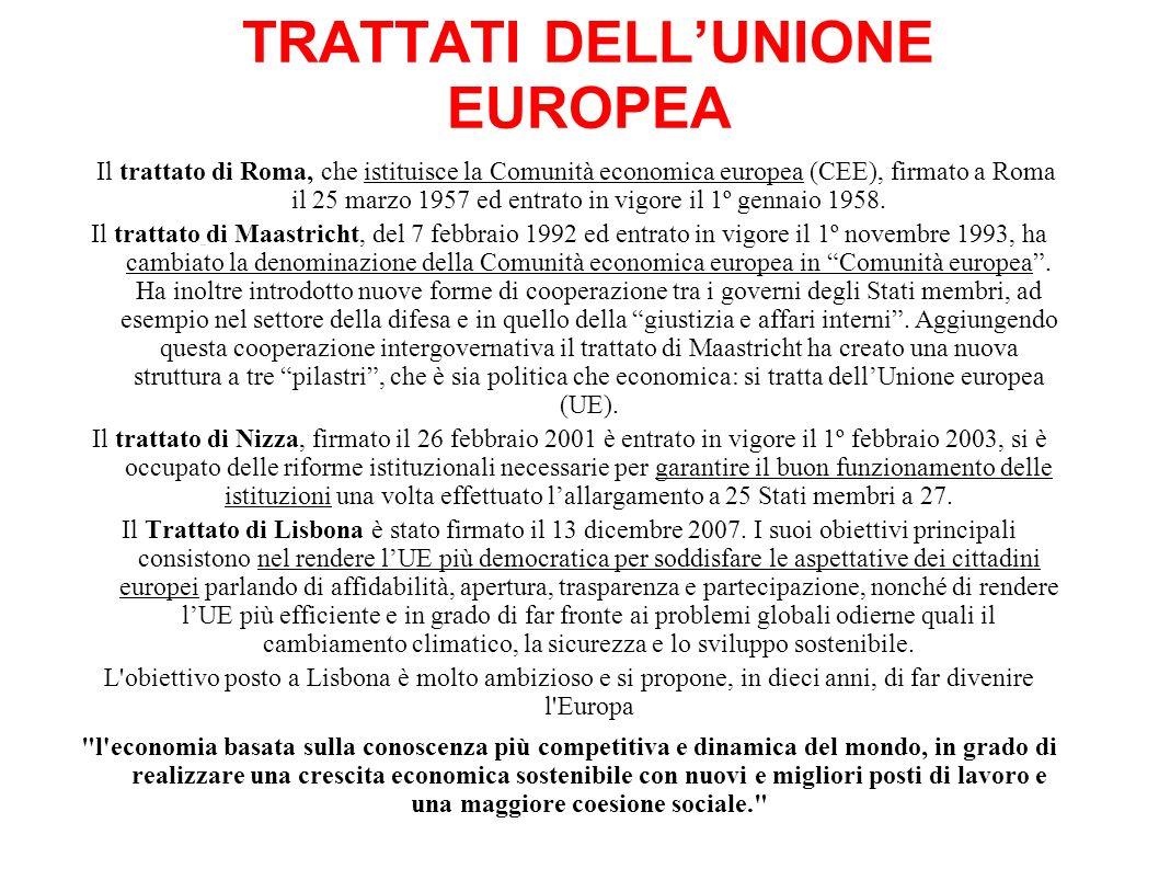 TRATTATI DELLUNIONE EUROPEA Il trattato di Roma, che istituisce la Comunità economica europea (CEE), firmato a Roma il 25 marzo 1957 ed entrato in vig