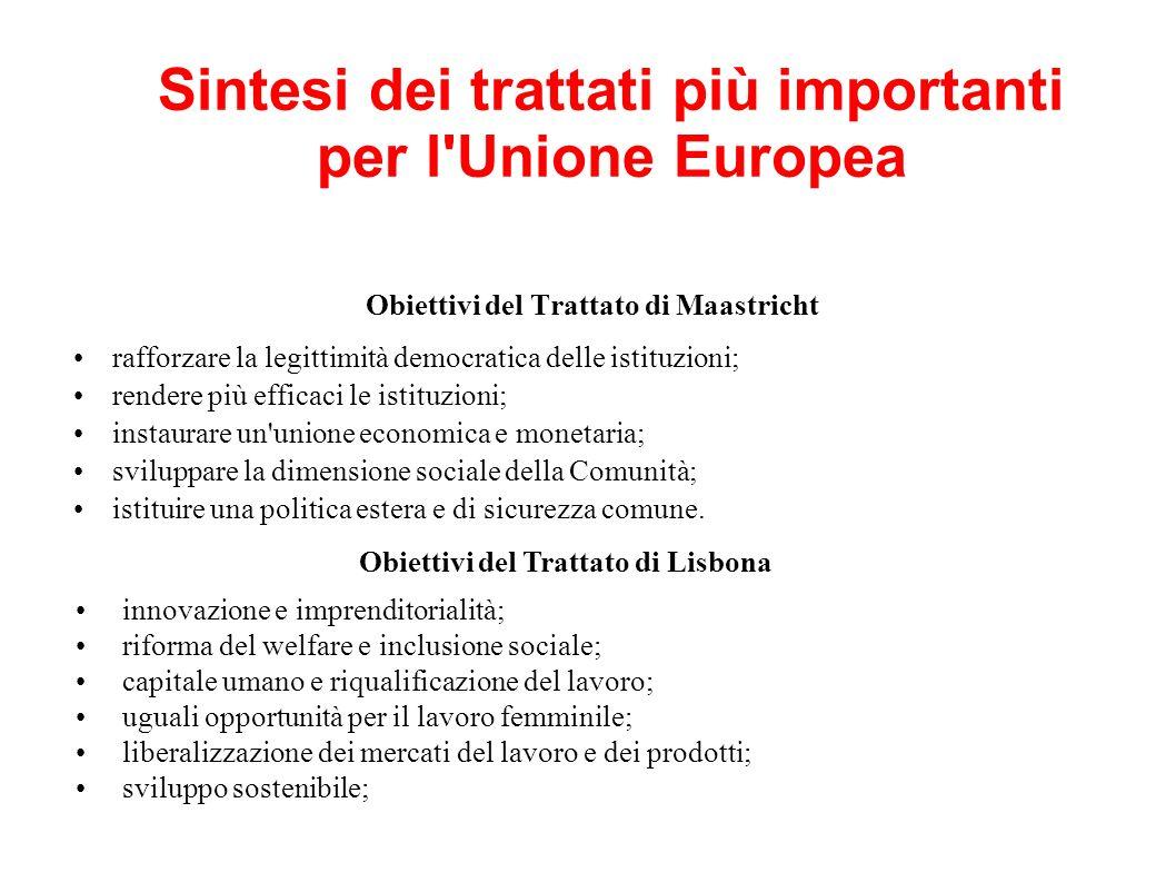 Obiettivi del Trattato di Maastricht rafforzare la legittimità democratica delle istituzioni; rendere più efficaci le istituzioni; instaurare un unione economica e monetaria; sviluppare la dimensione sociale della Comunità; istituire una politica estera e di sicurezza comune.