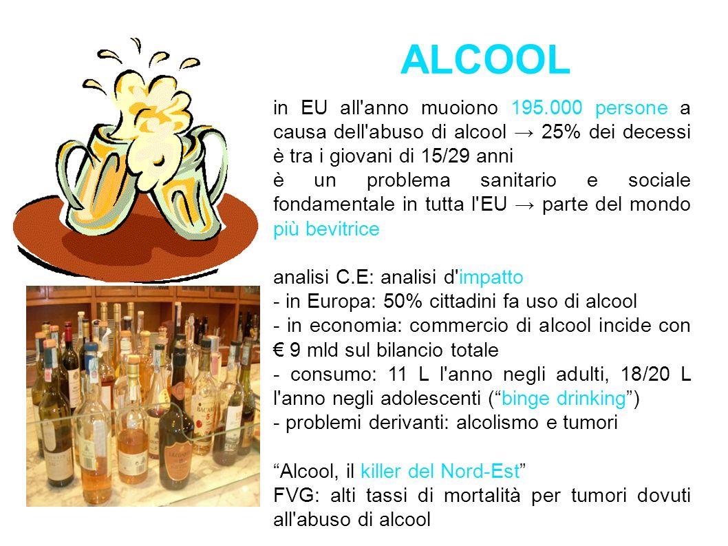 ALCOOL in EU all anno muoiono 195.000 persone a causa dell abuso di alcool 25% dei decessi è tra i giovani di 15/29 anni è un problema sanitario e sociale fondamentale in tutta l EU parte del mondo più bevitrice analisi C.E: analisi d impatto - in Europa: 50% cittadini fa uso di alcool - in economia: commercio di alcool incide con 9 mld sul bilancio totale - consumo: 11 L l anno negli adulti, 18/20 L l anno negli adolescenti (binge drinking) - problemi derivanti: alcolismo e tumori Alcool, il killer del Nord-Est FVG: alti tassi di mortalità per tumori dovuti all abuso di alcool