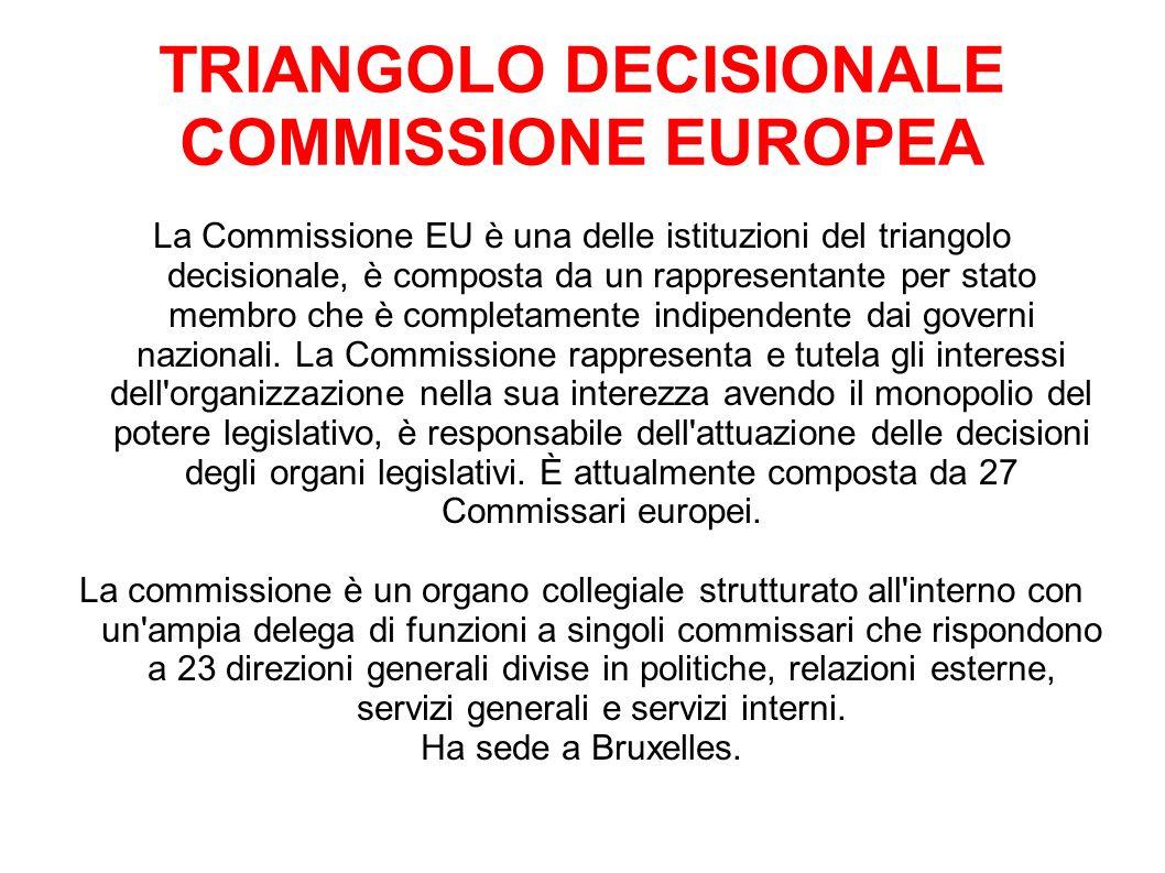 TRIANGOLO DECISIONALE COMMISSIONE EUROPEA La Commissione EU è una delle istituzioni del triangolo decisionale, è composta da un rappresentante per stato membro che è completamente indipendente dai governi nazionali.