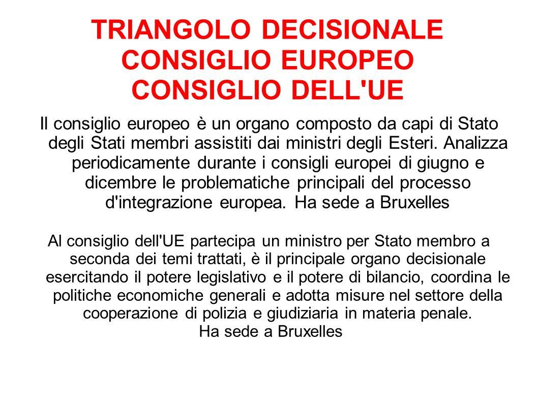 TRIANGOLO DECISIONALE CONSIGLIO EUROPEO CONSIGLIO DELL UE Il consiglio europeo è un organo composto da capi di Stato degli Stati membri assistiti dai ministri degli Esteri.