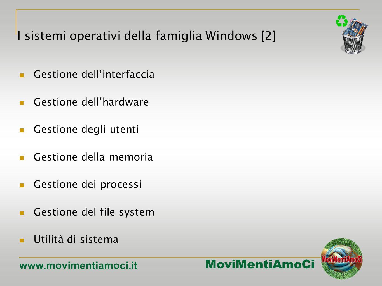 MoviMentiAmoCi www.movimentiamoci.it Gestione dellinterfaccia Gestione dellhardware Gestione degli utenti Gestione della memoria Gestione dei processi Gestione del file system Utilità di sistema I sistemi operativi della famiglia Windows [2]