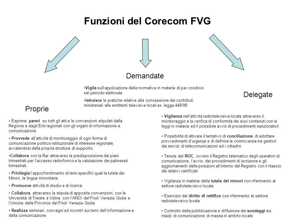 Funzioni del Corecom FVG Proprie Esprime pareri su tutti gli atti e le convenzioni stipulati dalla Regione e dagli Enti regionali con gli organi di informazione e comunicazione.