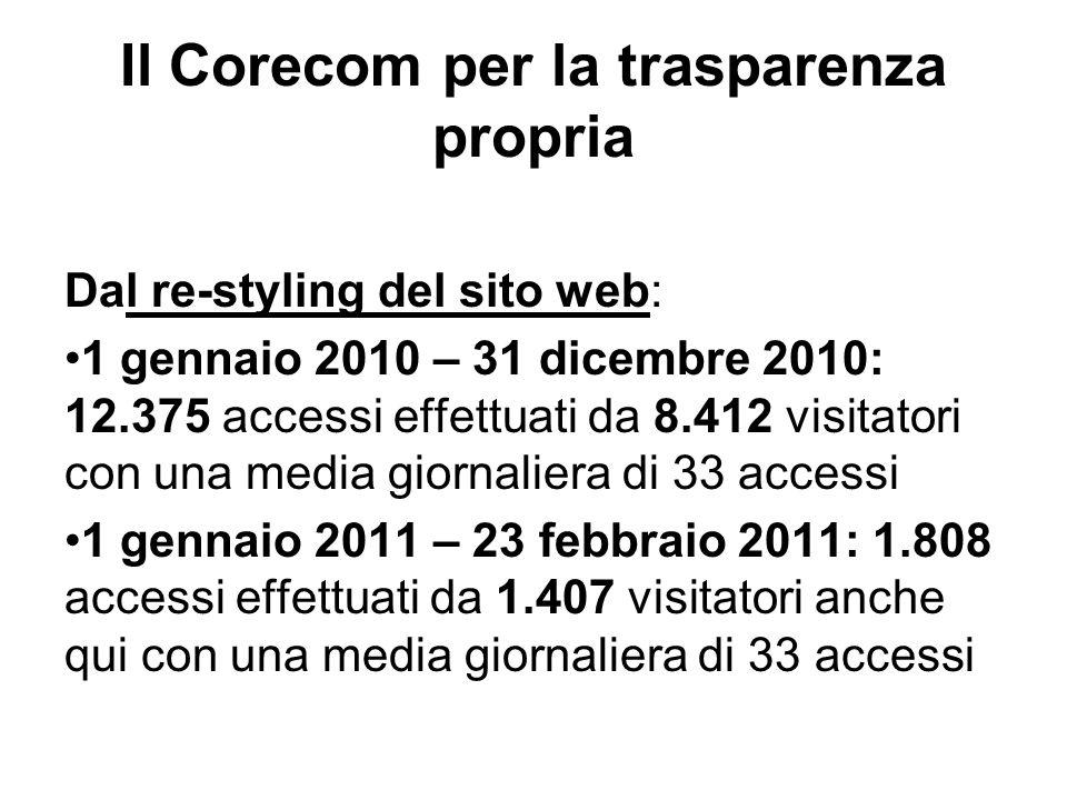 Il Corecom per la trasparenza propria Dal re-styling del sito web: 1 gennaio 2010 – 31 dicembre 2010: 12.375 accessi effettuati da 8.412 visitatori con una media giornaliera di 33 accessi 1 gennaio 2011 – 23 febbraio 2011: 1.808 accessi effettuati da 1.407 visitatori anche qui con una media giornaliera di 33 accessi