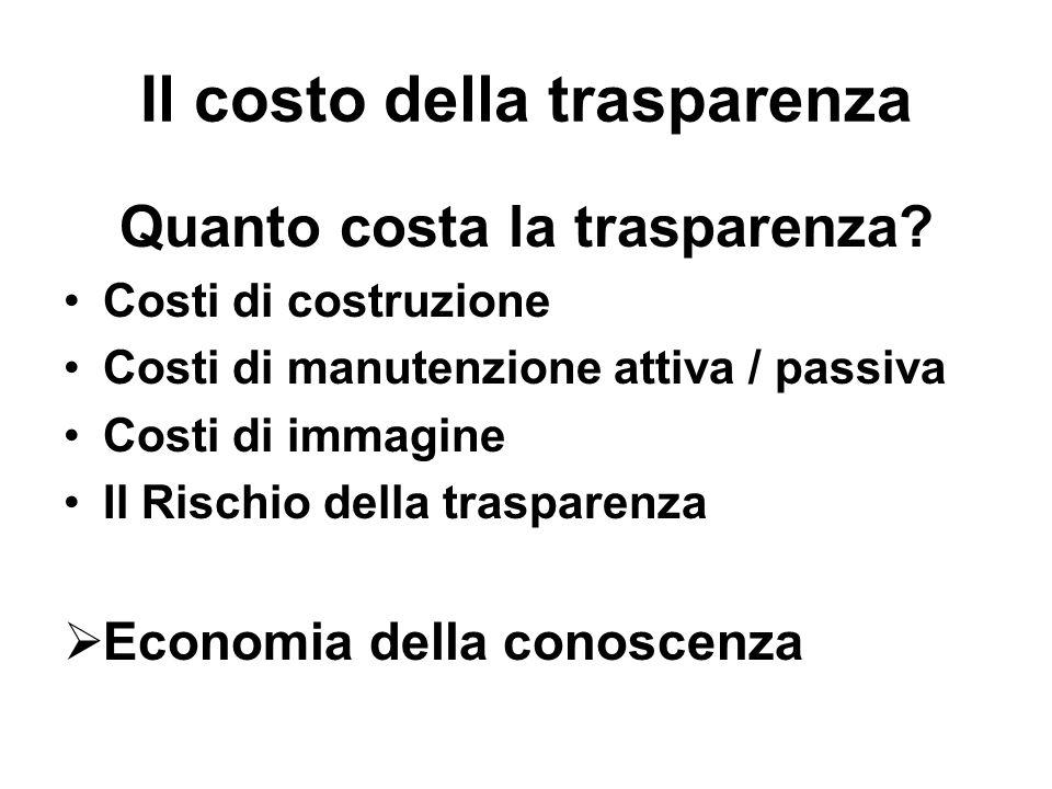 Il costo della trasparenza Quanto costa la trasparenza.