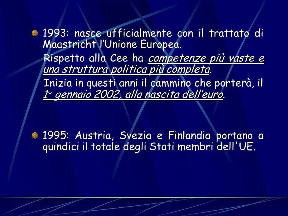 1993: nasce ufficialmente con il trattato di Maastricht lUnione Europea. competenze più vaste e una struttura politica più completa. Rispetto alla Cee