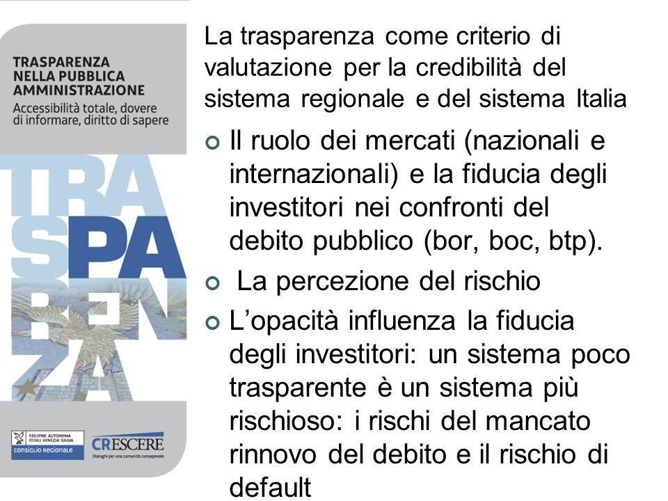 La trasparenza come criterio di valutazione per la credibilità del sistema regionale e del sistema Italia Il ruolo dei mercati (nazionali e internazio