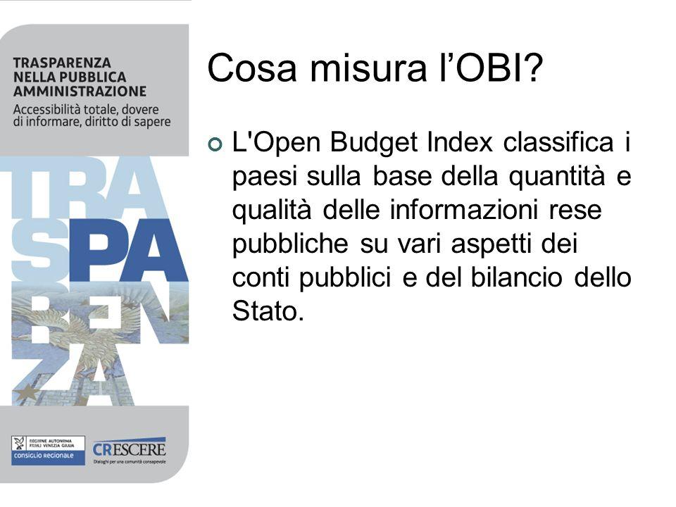 Cosa misura lOBI? L'Open Budget Index classifica i paesi sulla base della quantità e qualità delle informazioni rese pubbliche su vari aspetti dei con