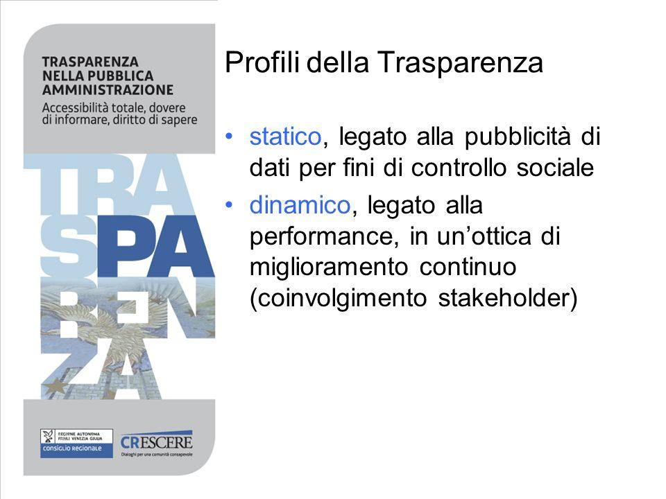 Profili della Trasparenza statico, legato alla pubblicità di dati per fini di controllo sociale dinamico, legato alla performance, in unottica di migl