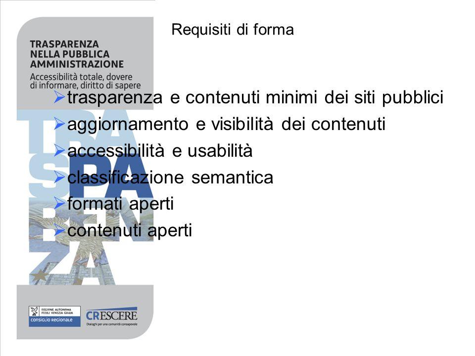 Requisiti di forma trasparenza e contenuti minimi dei siti pubblici aggiornamento e visibilità dei contenuti accessibilità e usabilità classificazione