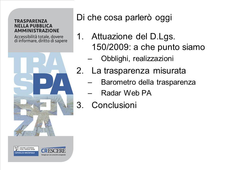 Di che cosa parlerò oggi 1.Attuazione del D.Lgs. 150/2009: a che punto siamo –Obblighi, realizzazioni 2.La trasparenza misurata –Barometro della trasp