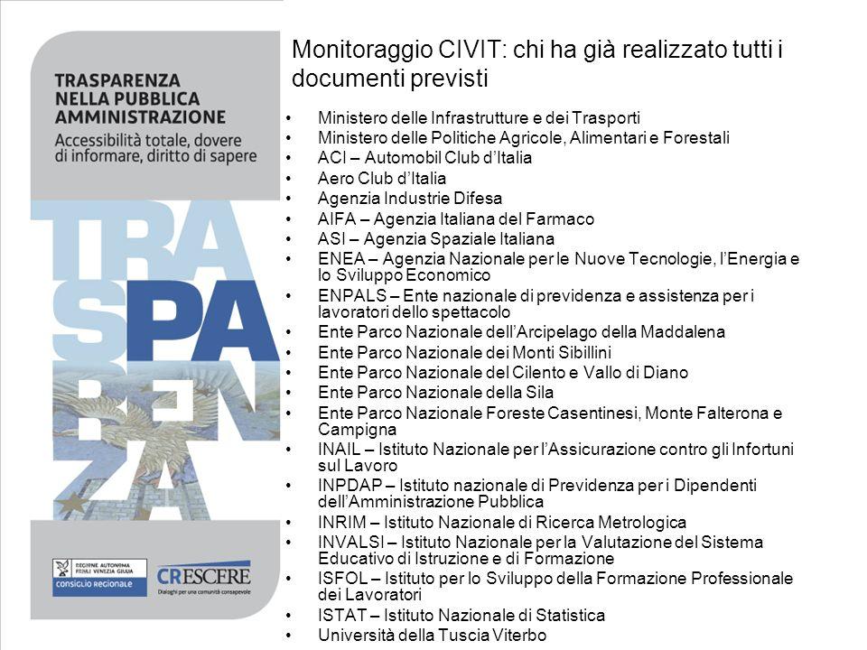 Monitoraggio CIVIT: chi ha già realizzato tutti i documenti previsti Ministero delle Infrastrutture e dei Trasporti Ministero delle Politiche Agricole