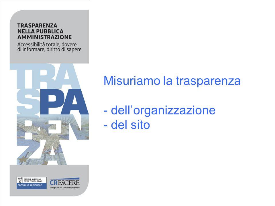 Misuriamo la trasparenza - dellorganizzazione - del sito