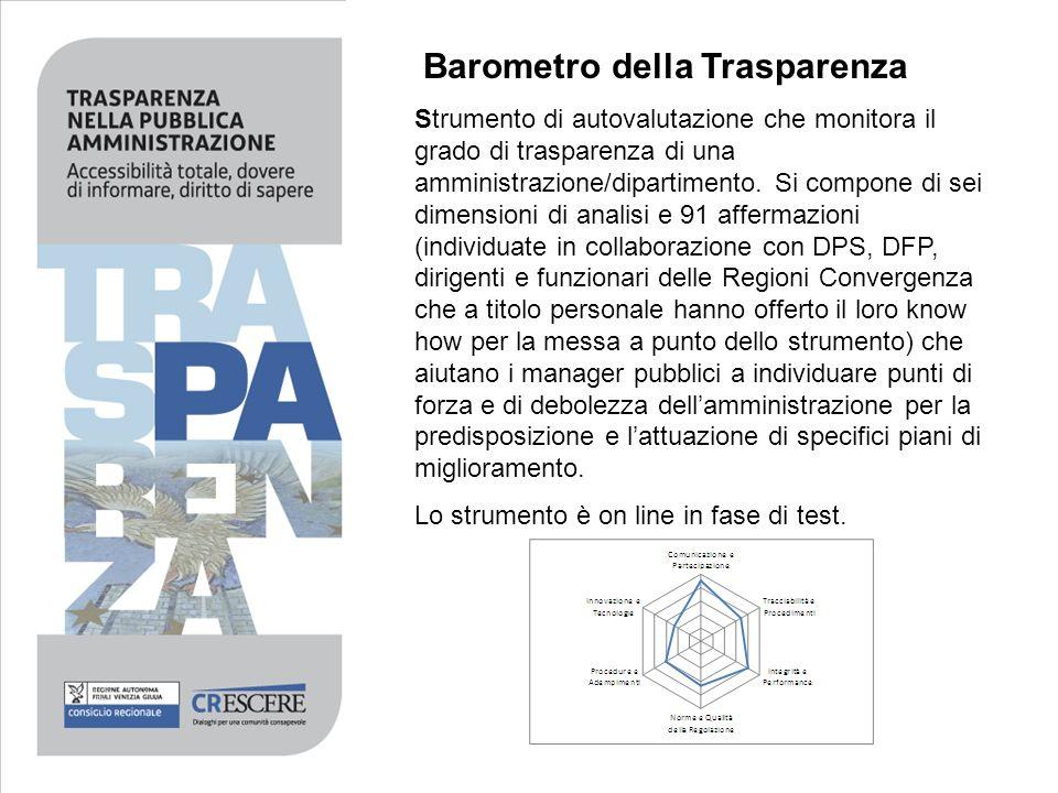 Strumento di autovalutazione che monitora il grado di trasparenza di una amministrazione/dipartimento. Si compone di sei dimensioni di analisi e 91 af
