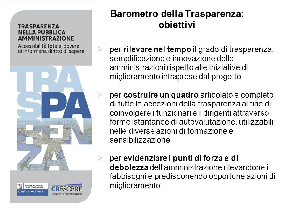 Barometro della Trasparenza: obiettivi per rilevare nel tempo il grado di trasparenza, semplificazione e innovazione delle amministrazioni rispetto al