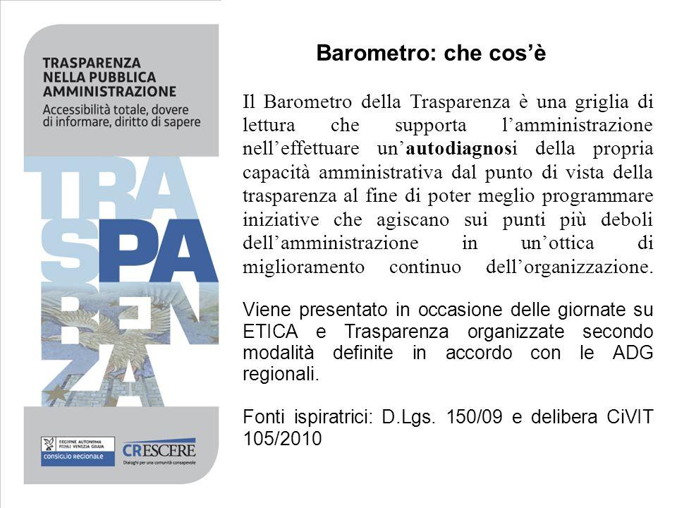 Barometro: che cosè Il Barometro della Trasparenza è una griglia di lettura che supporta lamministrazione nelleffettuare unautodiagnosi della propria
