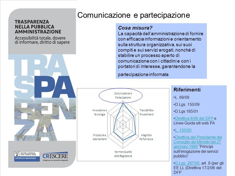 Comunicazione e partecipazione Cosa misura? La capacità dellamministrazione di fornire con efficacia informazioni e orientamento sulla struttura organ