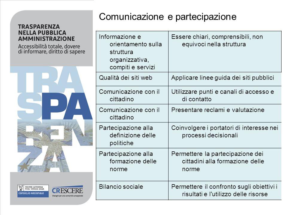Comunicazione e partecipazione Informazione e orientamento sulla struttura organizzativa, compiti e servizi Essere chiari, comprensibili, non equivoci