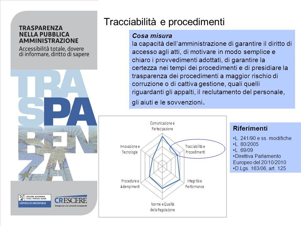 Tracciabilità e procedimenti Cosa misura la capacità dellamministrazione di garantire il diritto di accesso agli atti, di motivare in modo semplice e
