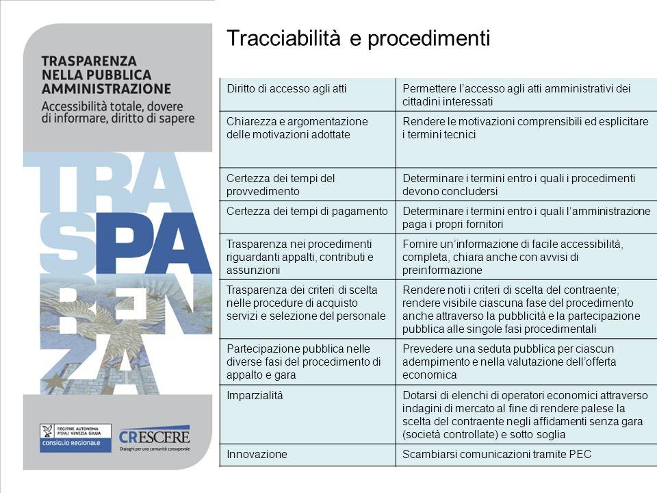 Tracciabilità e procedimenti Diritto di accesso agli attiPermettere laccesso agli atti amministrativi dei cittadini interessati Chiarezza e argomentaz