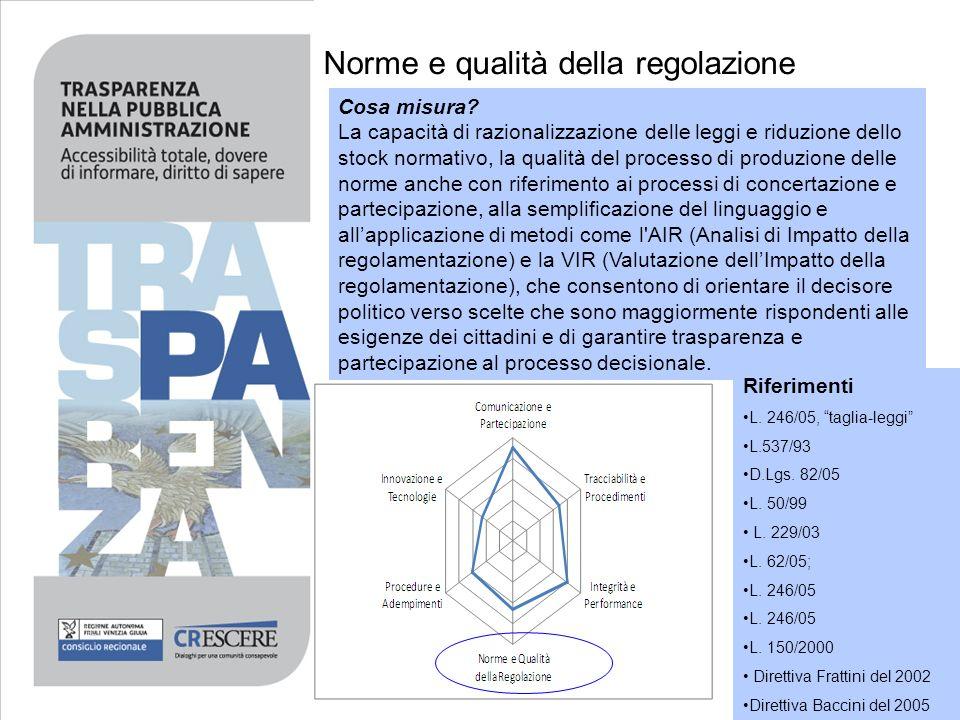 Norme e qualità della regolazione Cosa misura? La capacità di razionalizzazione delle leggi e riduzione dello stock normativo, la qualità del processo