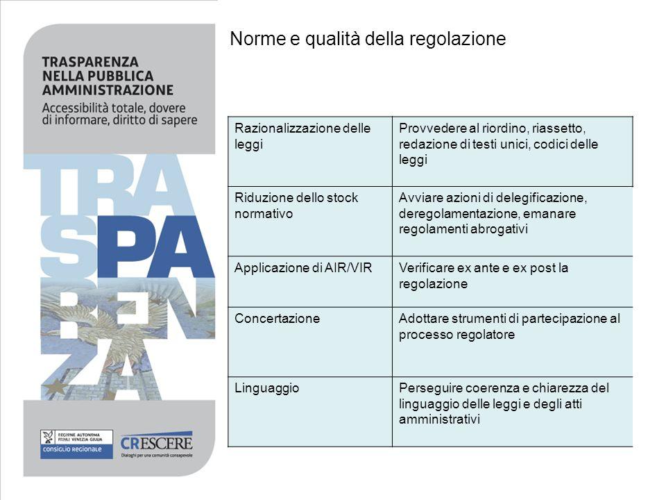 Norme e qualità della regolazione Razionalizzazione delle leggi Provvedere al riordino, riassetto, redazione di testi unici, codici delle leggi Riduzi