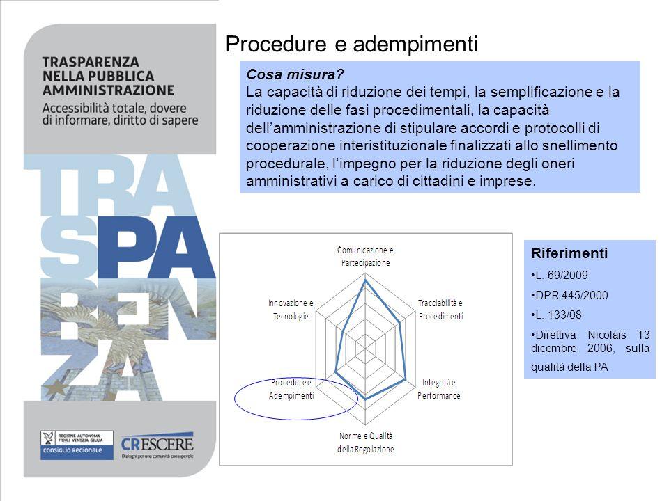 Procedure e adempimenti Cosa misura? La capacità di riduzione dei tempi, la semplificazione e la riduzione delle fasi procedimentali, la capacità dell