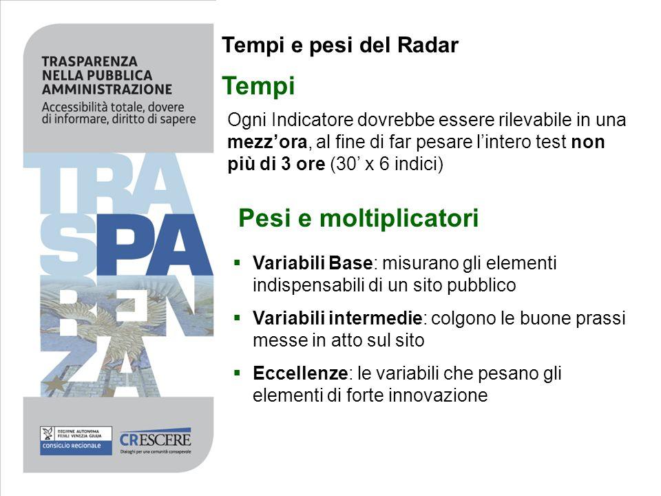 Tempi e pesi del Radar Ogni Indicatore dovrebbe essere rilevabile in una mezzora, al fine di far pesare lintero test non più di 3 ore (30 x 6 indici)