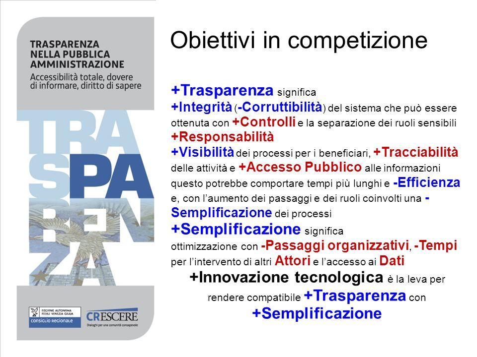 Obiettivi in competizione +Trasparenza significa +Integrità ( -Corruttibilità ) del sistema che può essere ottenuta con +Controlli e la separazione de