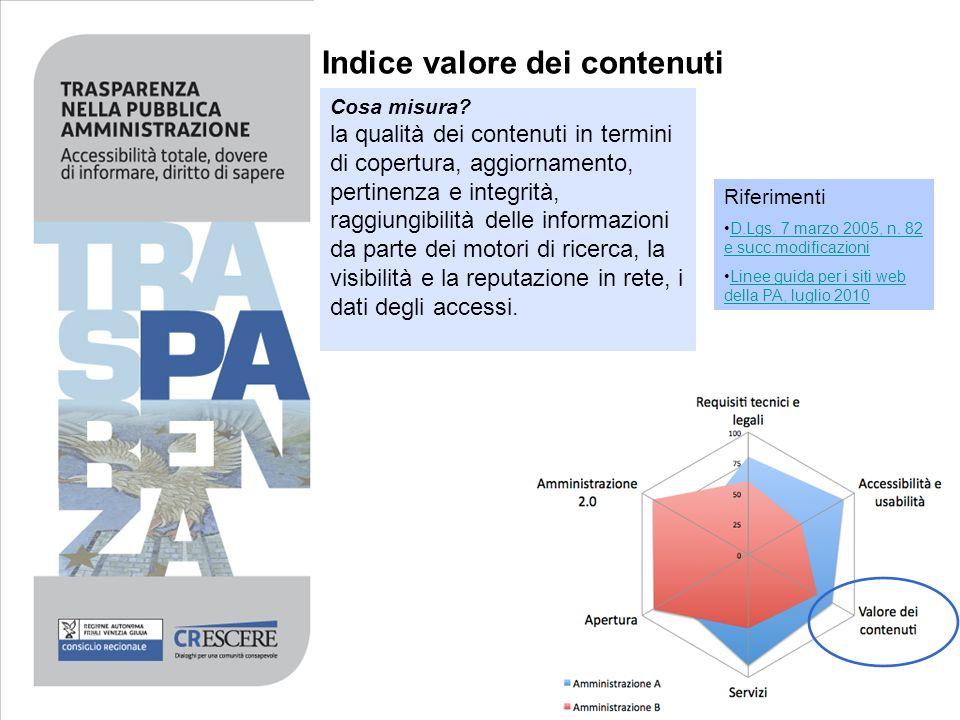 Indice valore dei contenuti Cosa misura? la qualità dei contenuti in termini di copertura, aggiornamento, pertinenza e integrità, raggiungibilità dell