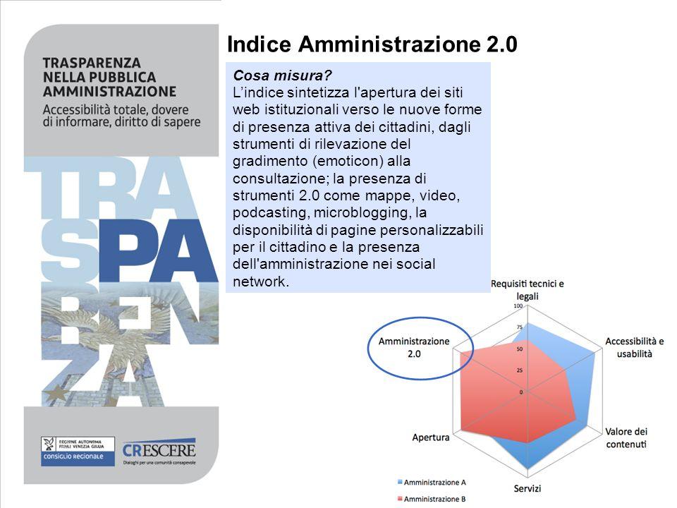 Indice Amministrazione 2.0 Cosa misura? Lindice sintetizza l'apertura dei siti web istituzionali verso le nuove forme di presenza attiva dei cittadini
